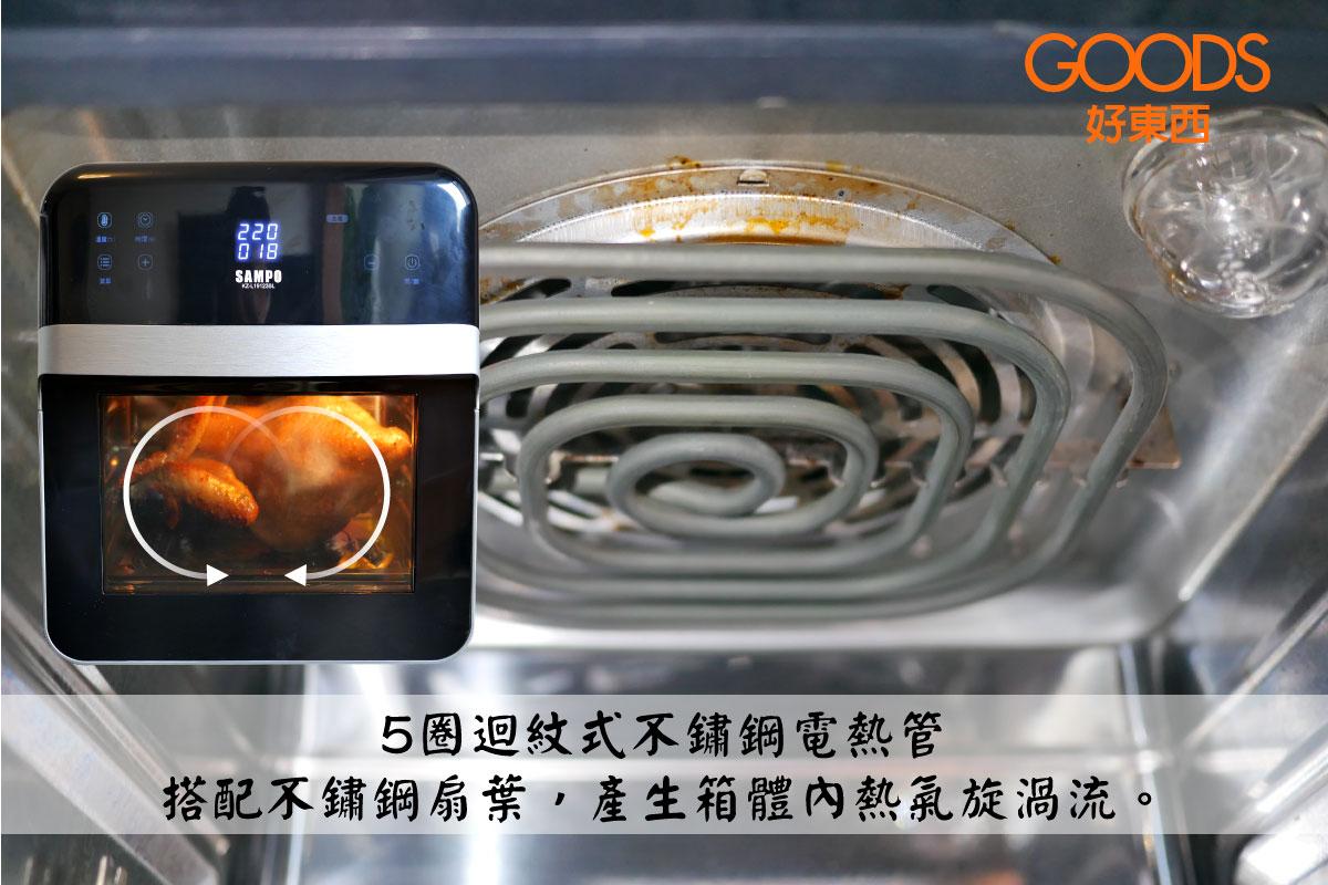 迴紋式不鏽鋼電熱管,搭配不鏽鋼扇葉,完美箱體內氣旋渦流