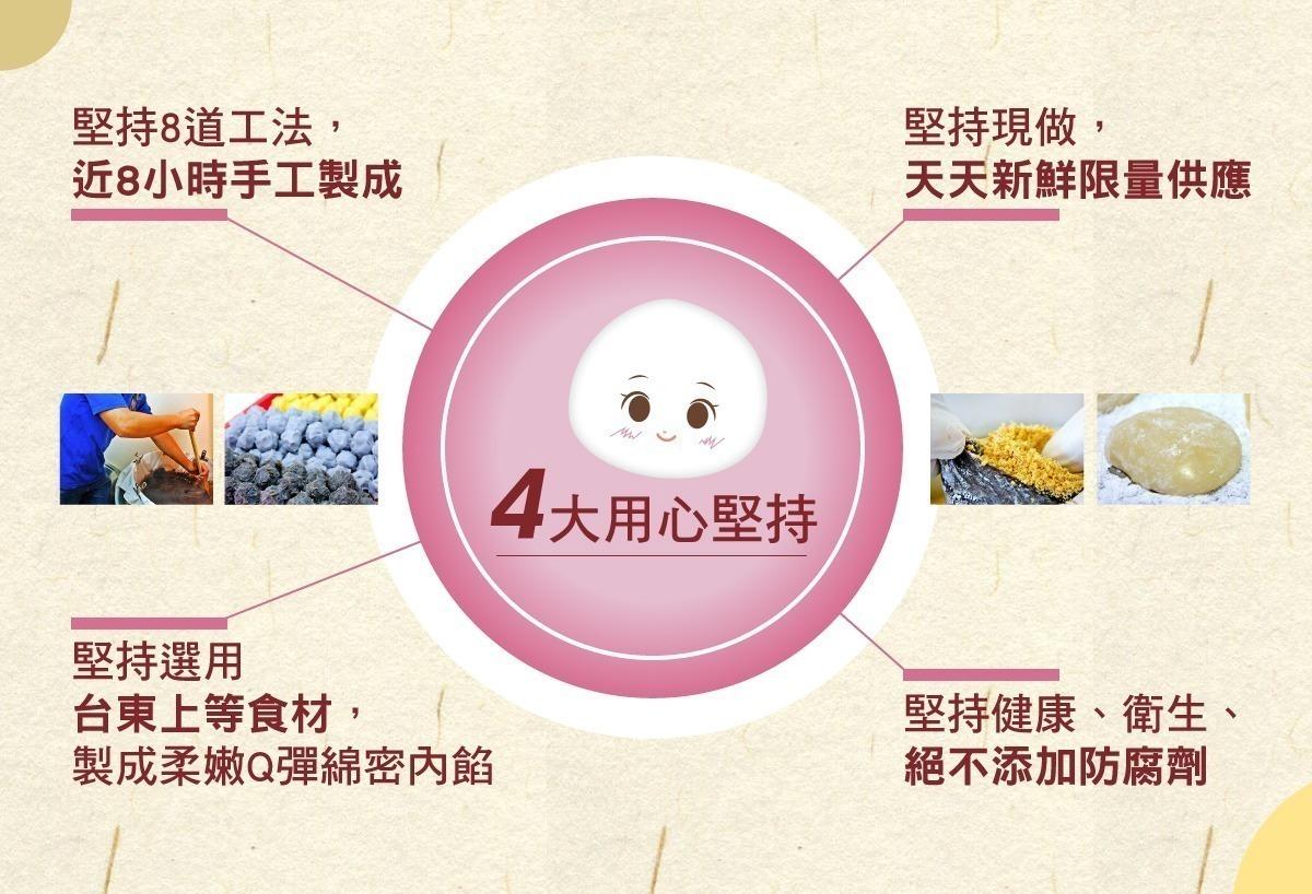 4大用心堅持,8道工法、台東上等食材、天天新鮮限量供應、絕不添加防腐劑