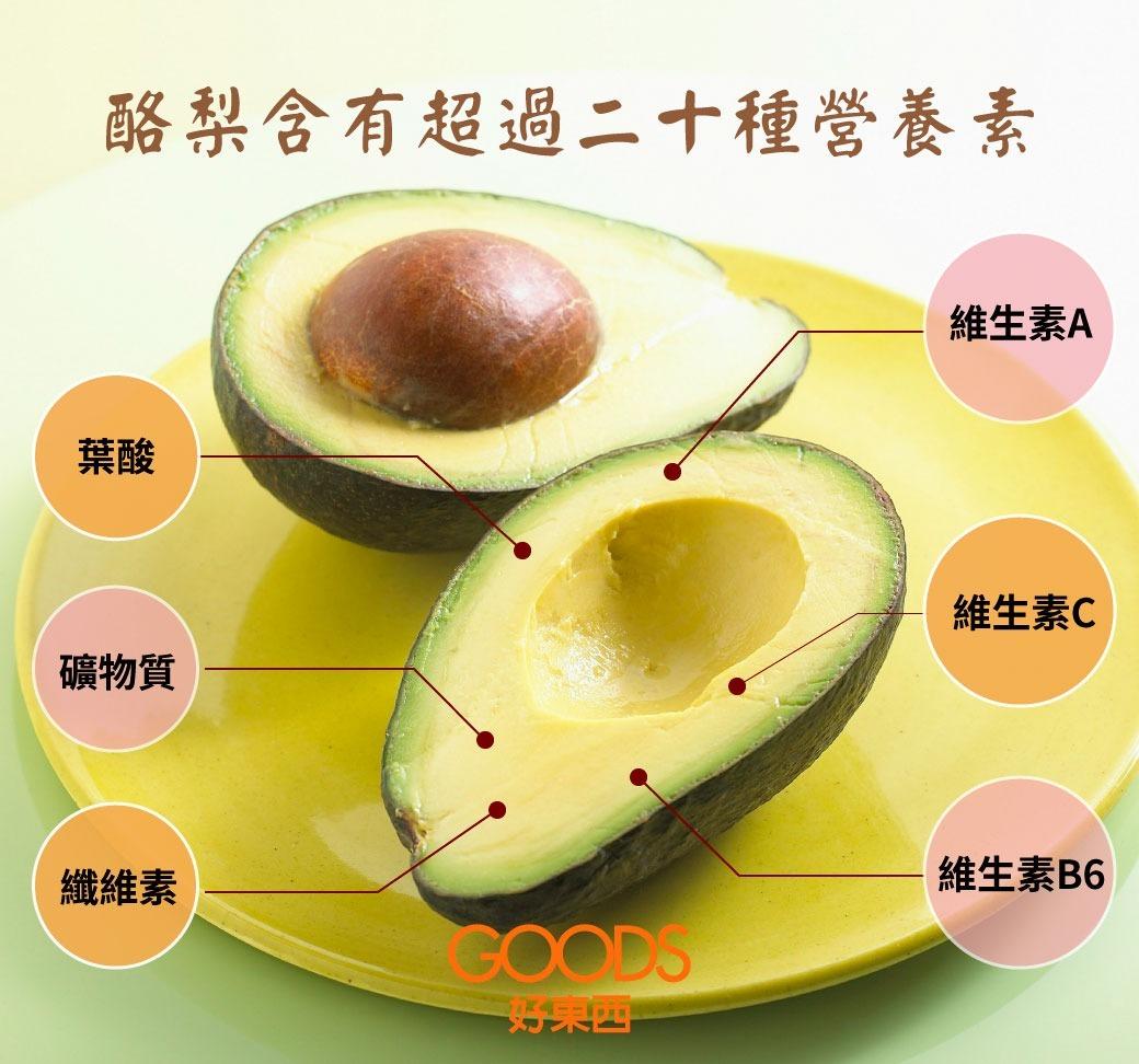 酪梨含有:維生素A、C、B6、葉酸、礦物質及纖維素等超過二十種營養素,據金氏世界紀錄記載,酪梨是最營養的水果呢!
